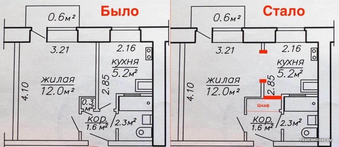 Малосемейка 20 кв.м. для семьи их трех человек: что нужно учесть для комфортного проживания?