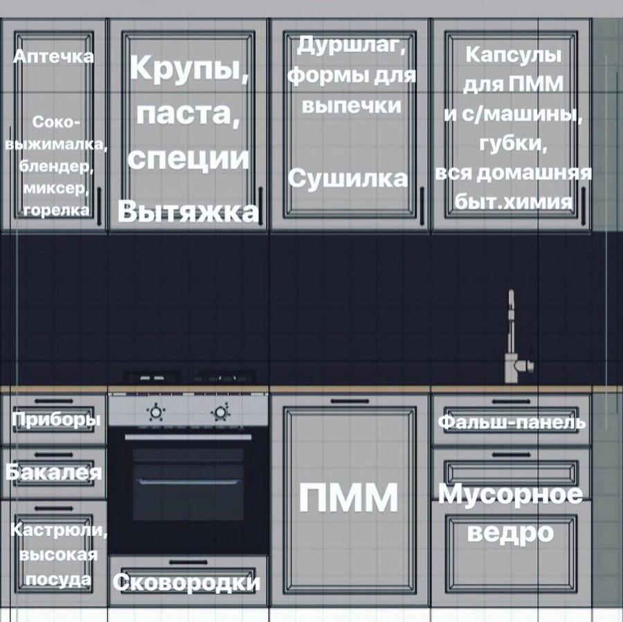 Дизайн кухни 5,8 кв. м с гарнитуром из Икеа за 80.000 рублей и без стола